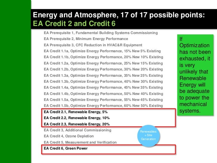 Materials and Resources, other opportunities            MR Credit 1                   MR 1.1 Building Reuse: Maintain 75% ...