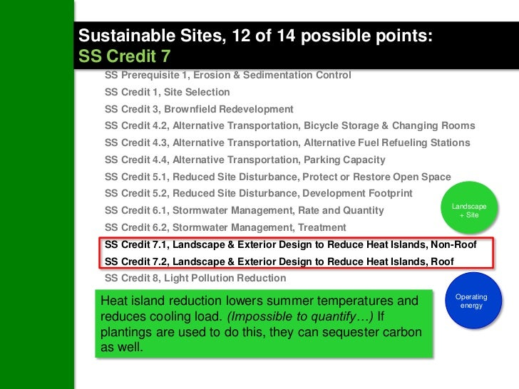 """Innovation and Design Process, 5 of 5 possiblepoints   ID Credit 1.1, Innovation in Design """"Exemplary Performance, EAc6""""  ..."""