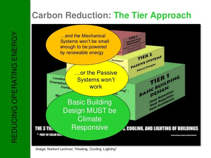 REDUCING OPERATING ENERGY   Carbon Reduction: The Tier Approach                                           …and the Mechani...