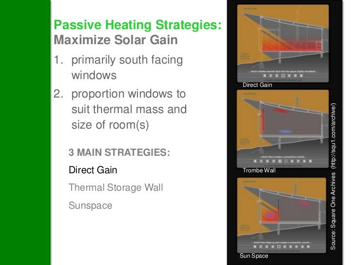 Reduce loads: Passive StrategiesThe tiered approach to reducing carbon forCOOLING:                                        ...