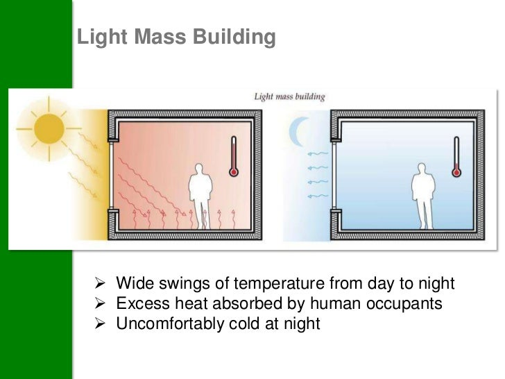 1. The bestsolution by far is tolimit using east andespecially westwindows (as muchas possible in hotclimates)            ...