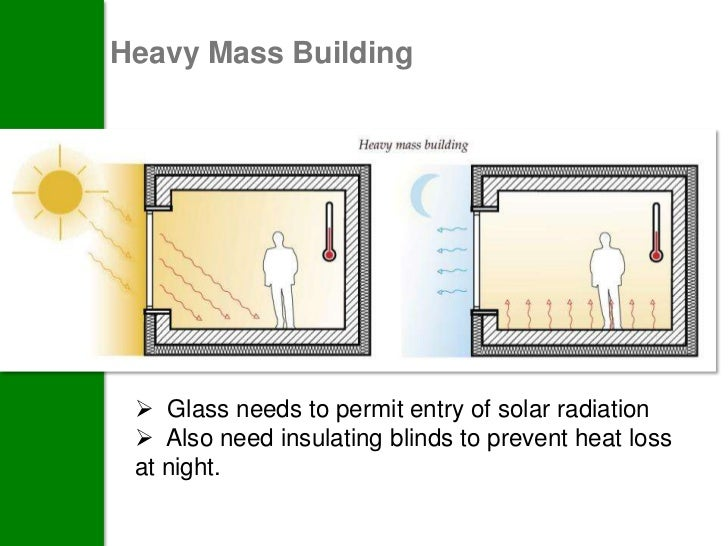 Shading Devices and the Envelope  Can be an extension of the roof  On multi storey buildings normally attached to the en...