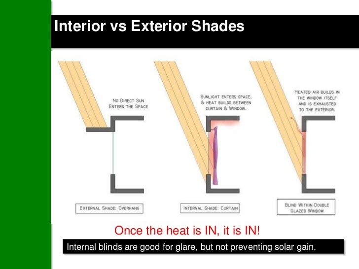 Reduce loads: DaylightingThe tiered approach to reducing carbon withDAYLIGHTING:                                          ...