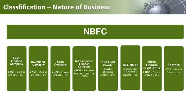 nbfcs profit from booming leasing and Read more about what the boom in nbfcs tells us on business  increase in its  1qfy17 profits, 45% increase in net interest income, and 40%.