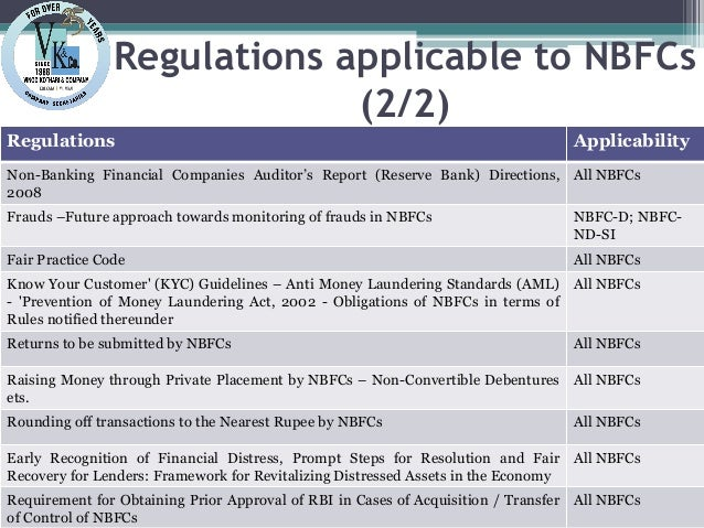 Nbfcs A Quick Guide By Niddhi Parmar