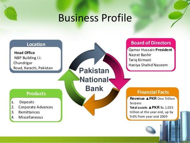 National bank of pakistan strategic management - National bank of pakistan head office ...