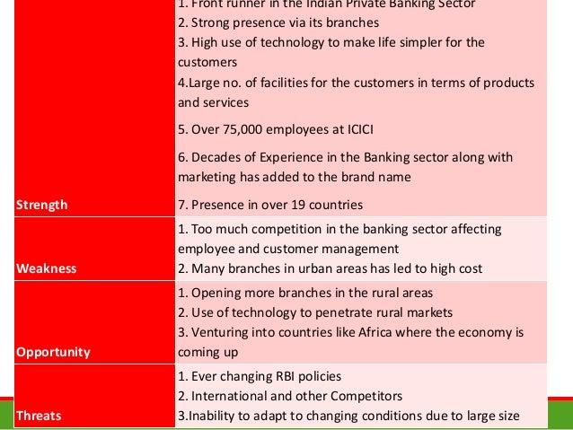 PESTLE ANALYSIS OF ICICI BANK