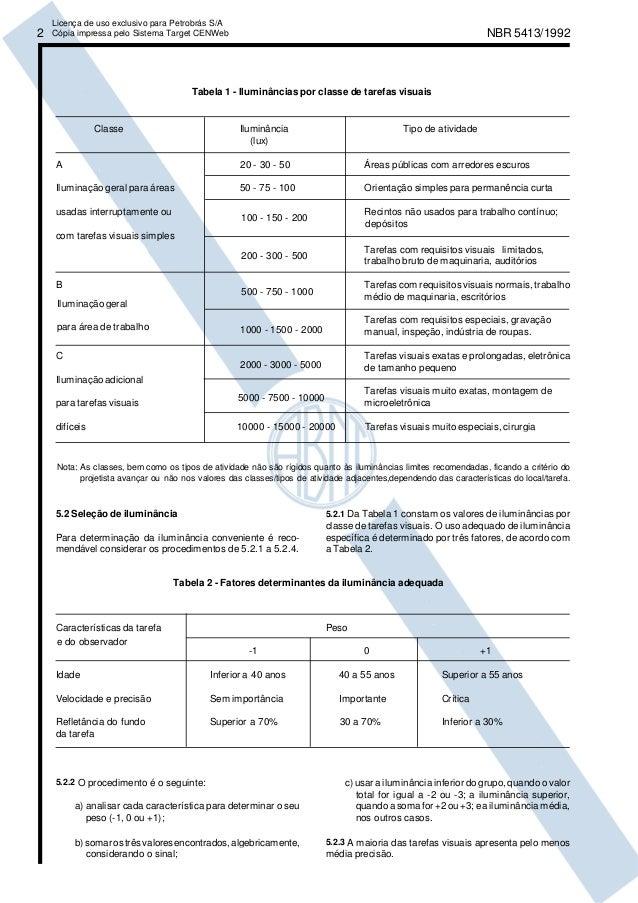 Corredores binarios depósito mínimo de $ 100
