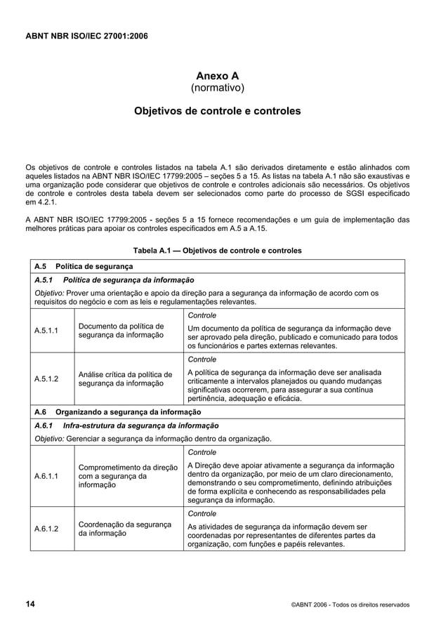 ABNT NBR ISO/IEC 27001:2006 14 ©ABNT 2006 - Todos os direitos reservados Anexo A (normativo) Objetivos de controle e contr...