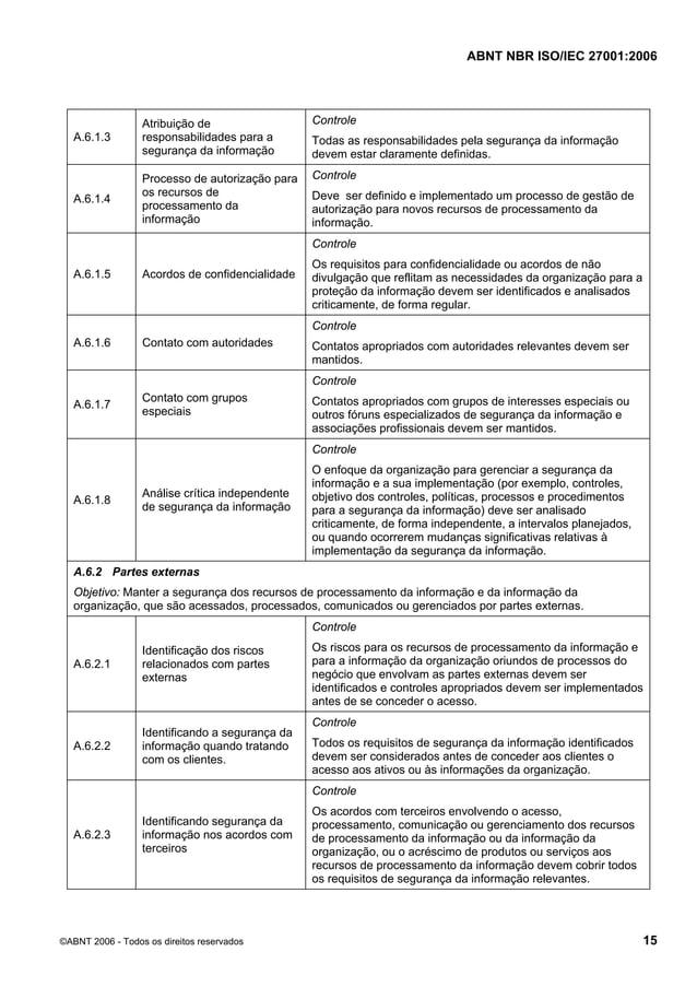 ABNT NBR ISO/IEC 27001:2006 ©ABNT 2006 - Todos os direitos reservados 15 A.6.1.3 Atribuição de responsabilidades para a se...