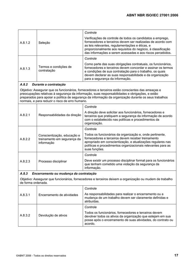 ABNT NBR ISO/IEC 27001:2006 ©ABNT 2006 - Todos os direitos reservados 17 A.8.1.2 Seleção Controle Verificações de controle...