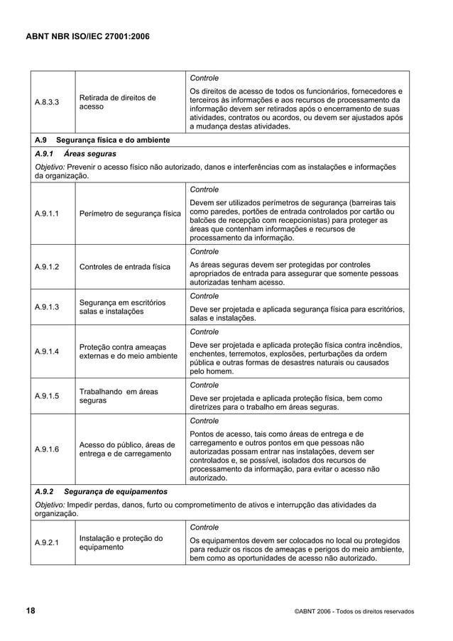 ABNT NBR ISO/IEC 27001:2006 18 ©ABNT 2006 - Todos os direitos reservados A.8.3.3 Retirada de direitos de acesso Controle O...