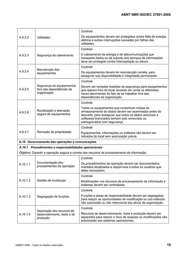 ABNT NBR ISO/IEC 27001:2006 ©ABNT 2006 - Todos os direitos reservados 19 A.9.2.2 Utilidades Controle Os equipamentos devem...