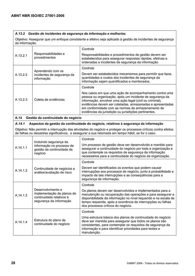 ABNT NBR ISO/IEC 27001:2006 28 ©ABNT 2006 - Todos os direitos reservados A.13.2 Gestão de incidentes de segurança da infor...