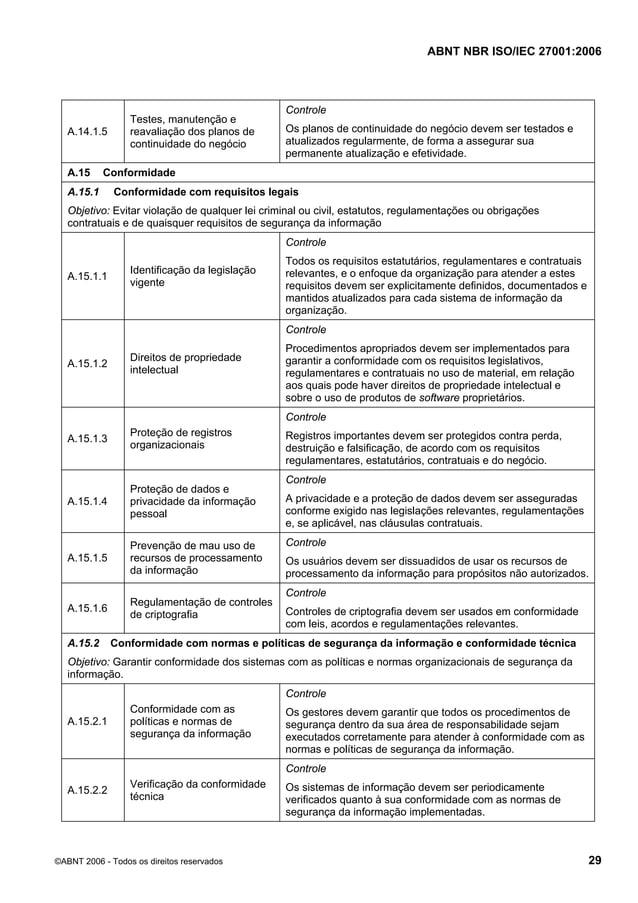 ABNT NBR ISO/IEC 27001:2006 ©ABNT 2006 - Todos os direitos reservados 29 A.14.1.5 Testes, manutenção e reavaliação dos pla...