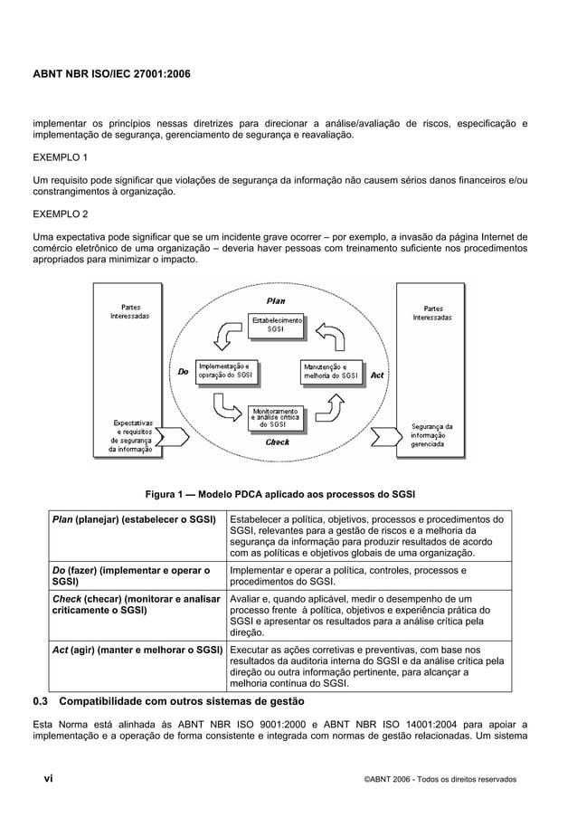 ABNT NBR ISO/IEC 27001:2006 vi ©ABNT 2006 - Todos os direitos reservados implementar os princípios nessas diretrizes para ...