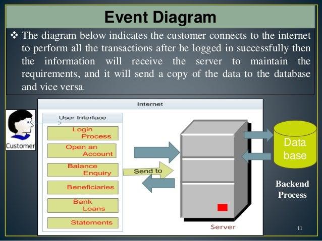 online banking ppt  software