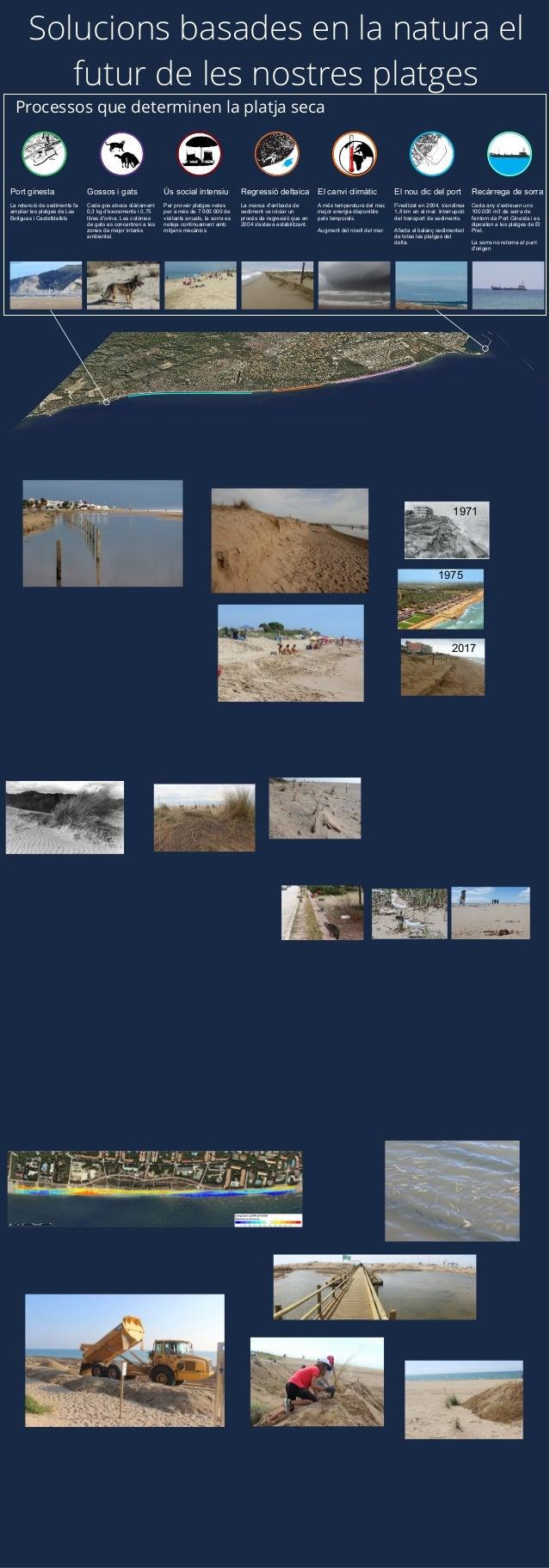 El nou dic del port Finalitzat en 2004, s'endinsa 1,8 km en el mar. Interrupció del transport de sediments. Afecta el bala...