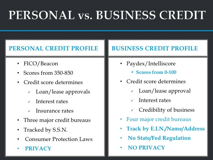 Business credit card consumer protection gallery card design and business cards credit score images card design and card template business credit score scale images card reheart Choice Image