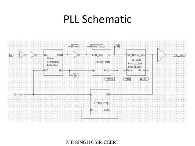 nbsingh csir ceeri semiconductor activities vco measurement result n b singh csir ceeri