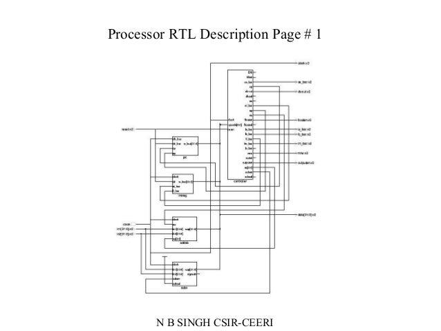 nbsingh csir ceeri semiconductor activities processor rtl description page 2 n b singh csir ceeri