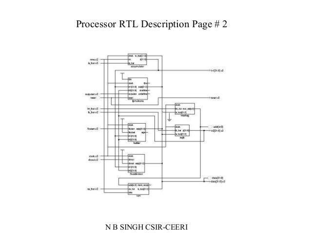 nbsingh csir ceeri semiconductor activities 32 bit microprocessor schematic top n b singh csir ceeri