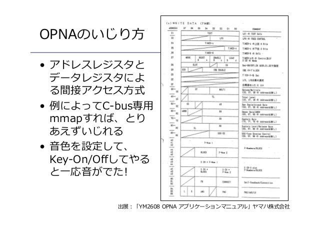 6 OPNAのいじり方 • アドレスレジスタと データレジスタによ る間接アクセス方式 • 例によってC-bus専用 mmapすれば、とり あえずいじれる • 音色を設定して、 Key-On/Offしてやる と一応音がでた! 出展:「YM260...