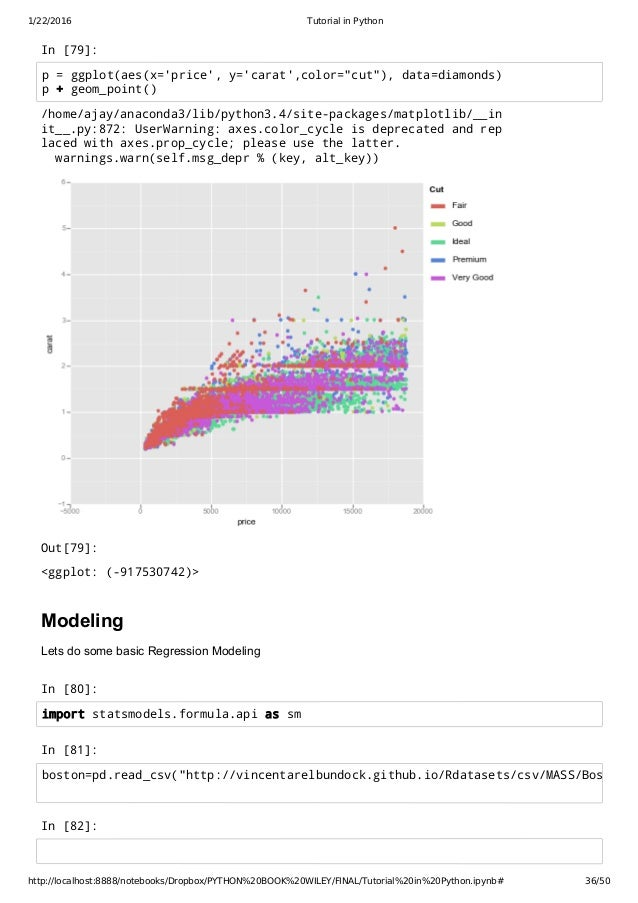 A Data Science Tutorial in Python