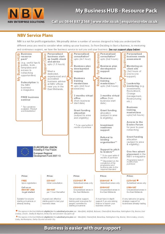 nbv business plan template