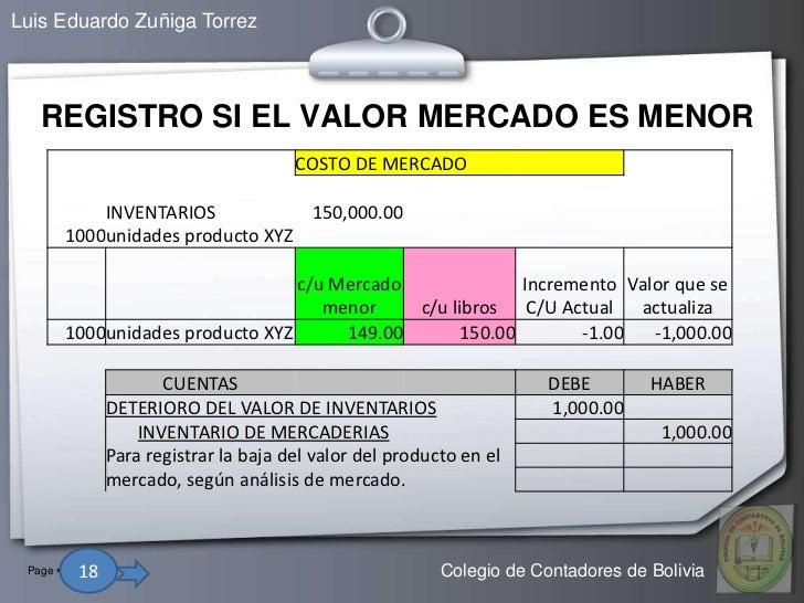 Luis Eduardo Zuñiga Torrez   REGISTRO SI EL VALOR MERCADO ES MENOR                                          COSTO DE MERCA...