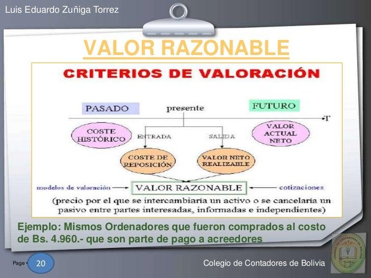 Luis Eduardo Zuñiga Torrez                  VALOR RAZONABLE  Ejemplo: Mismos Ordenadores que fueron comprados al costo  de...