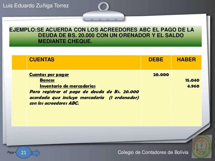 Luis Eduardo Zuñiga Torrez  EJEMPLO:SE ACUERDA CON LOS ACREEDORES ABC EL PAGO DE LA          DEUDA DE BS. 20.000 CON UN OR...