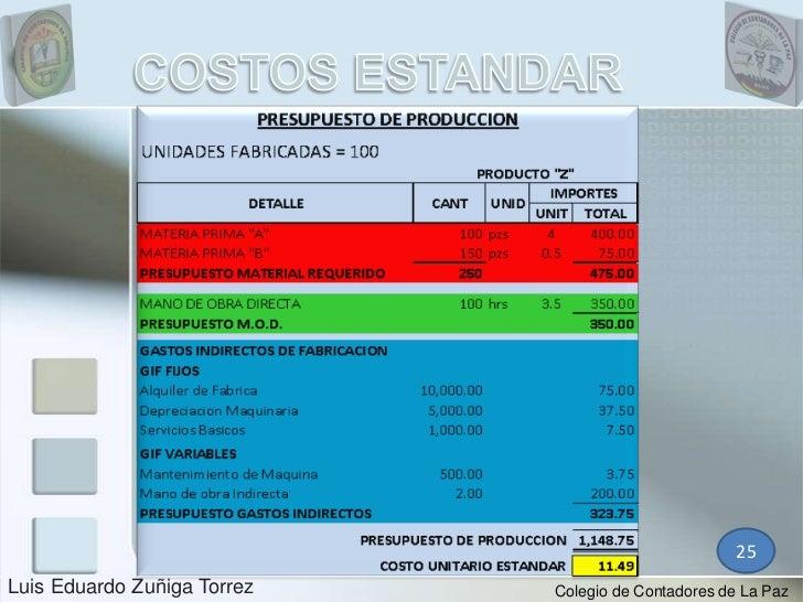 25                                                     15Luis Eduardo Zuñiga Torrez   Colegio de Contadores de La Paz