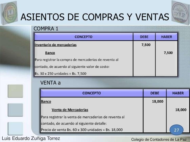 ASIENTOS DE COMPRAS Y VENTAS              COMPRA 1                 VENTA a                                                ...