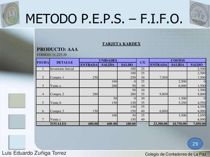 METODO P.E.P.S. – F.I.F.O.                                                       TARJETA KARDEX              PRODUCTO: AAA...