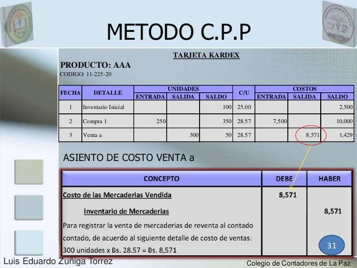 METODO C.P.P                                                      TARJETA KARDEX             PRODUCTO: AAA             COD...