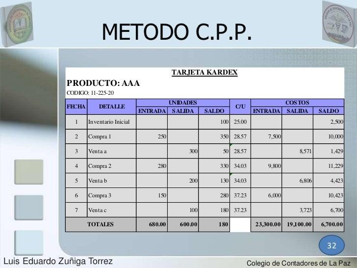 METODO C.P.P.                                                       TARJETA KARDEX               PRODUCTO: AAA            ...