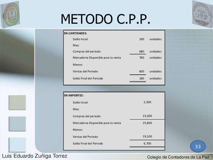 METODO C.P.P.                        EN CANTIDADES:                             Saldo Incial                          100 ...