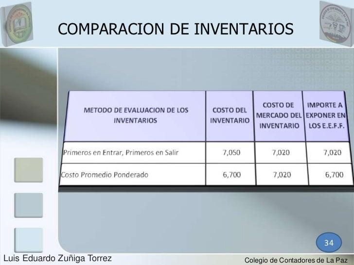 COMPARACION DE INVENTARIOS                                                        34                                      ...