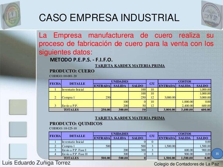 CASO EMPRESA INDUSTRIAL             La Empresa manufacturera de cuero realiza su             proceso de fabricación de cue...