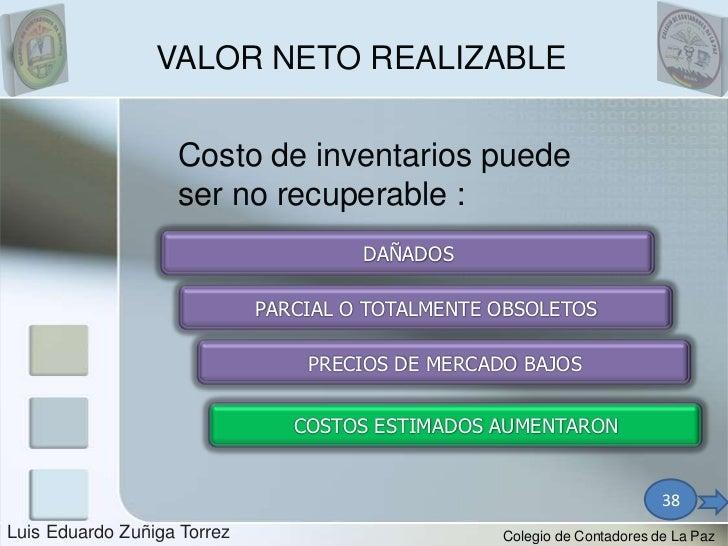 VALOR NETO REALIZABLE                   Costo de inventarios puede                   ser no recuperable :                 ...