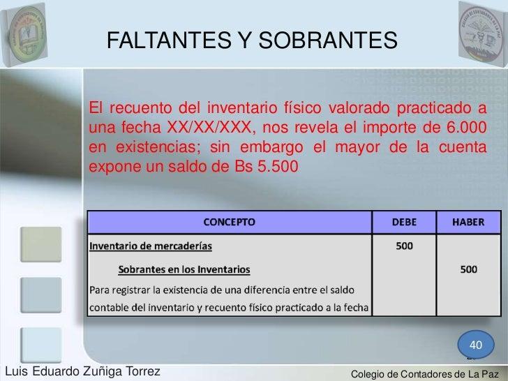 FALTANTES Y SOBRANTES             El recuento del inventario físico valorado practicado a             una fecha XX/XX/XXX,...