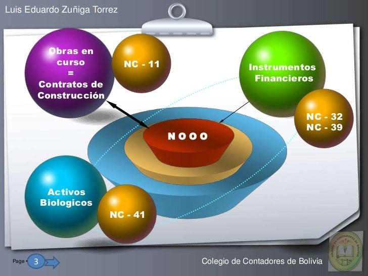 Luis Eduardo Zuñiga Torrez              Obras en               curso           NC - 11                  Instrumentos      ...