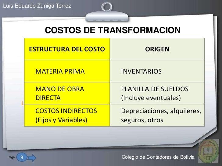 Luis Eduardo Zuñiga Torrez                    COSTOS DE TRANSFORMACION                ESTRUCTURA DEL COSTO                ...