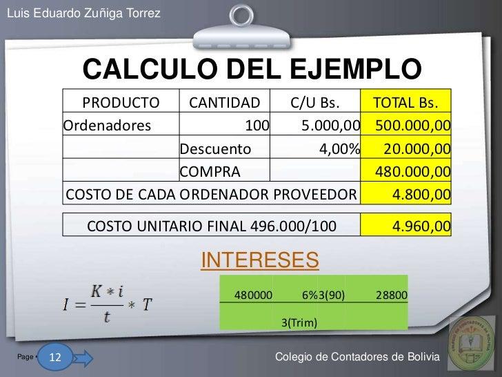 Luis Eduardo Zuñiga Torrez                   CALCULO DEL EJEMPLO                   PRODUCTO     CANTIDAD   C/U Bs.   TOTAL...