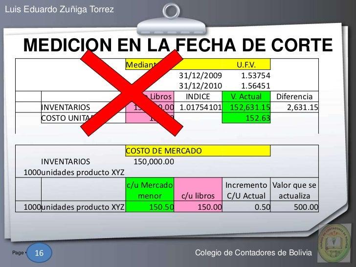 Luis Eduardo Zuñiga Torrez     MEDICION EN LA FECHA DE CORTE                                 Mediante                  U.F...
