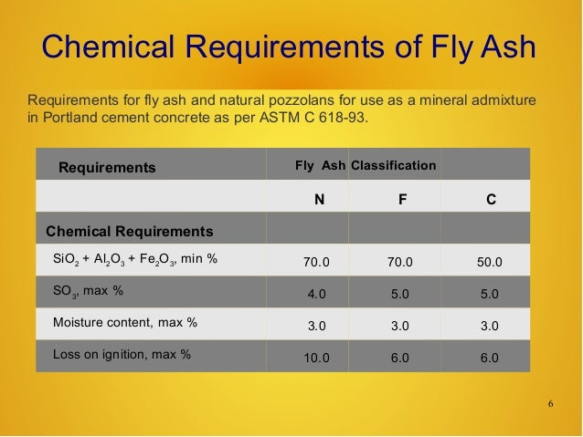 Loss On Ignition Cement : Mechanical properties of high volume fly ash concrete