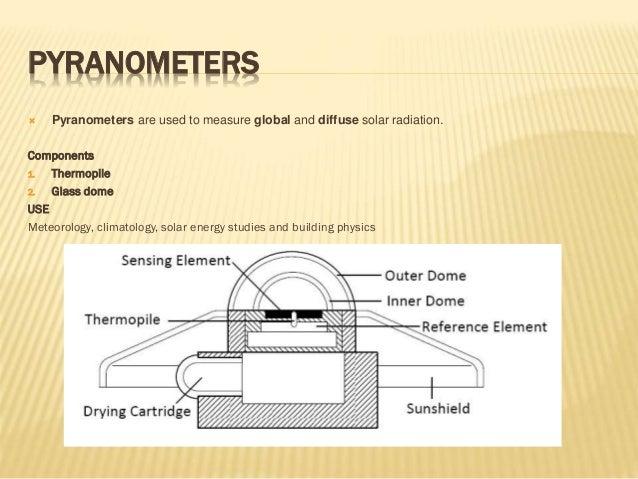 Radiation Measurement Instruments : Solar irradiation measurement