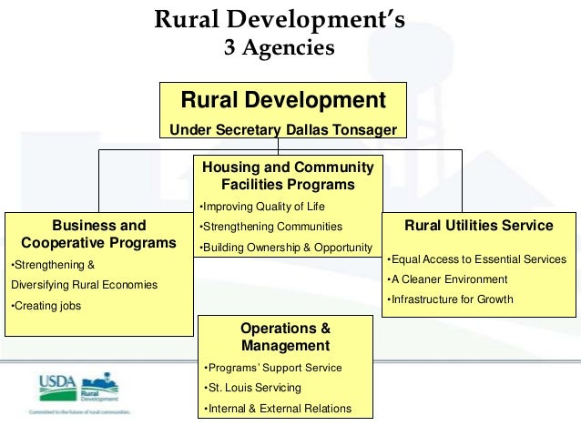 Rural Developmentu0027s ...
