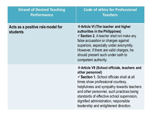 4 Strand Of Desired Teaching Performance Code Ethics For Professional